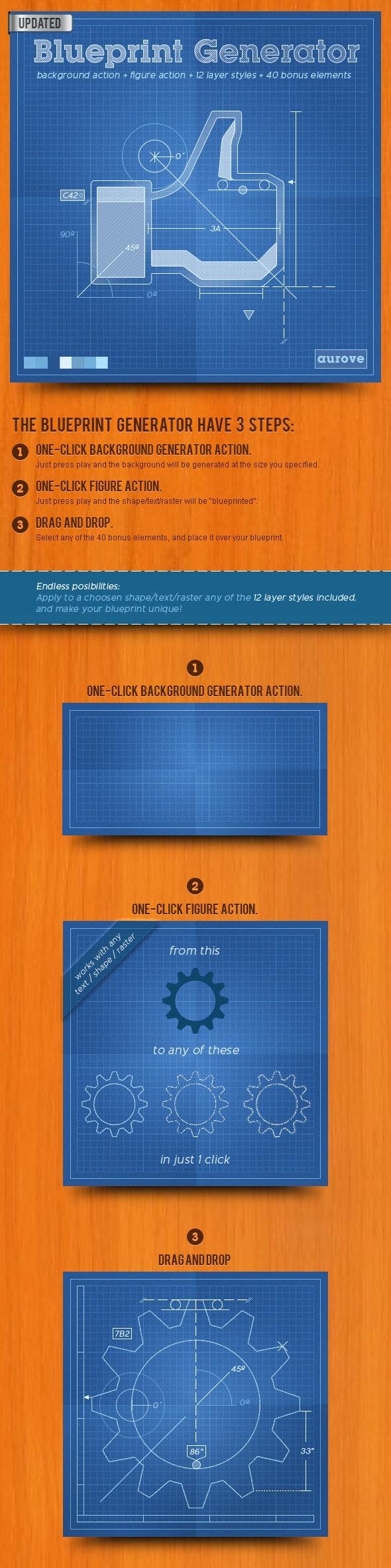 Blueprint Generator: Action + Layer Styles + Pat - Utilities Actions