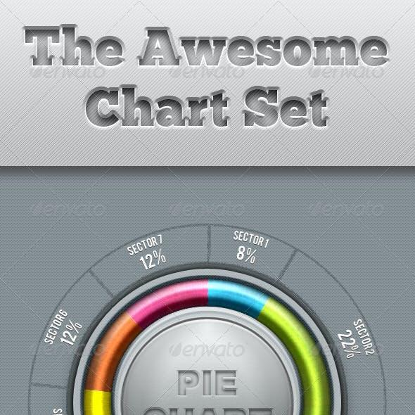 The Chart Set