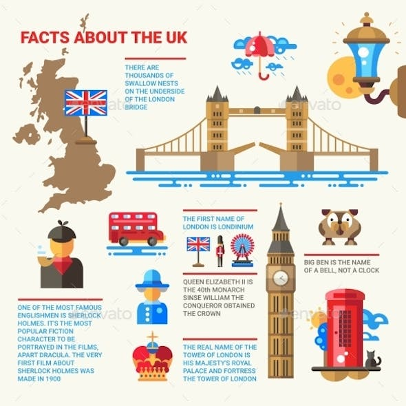 Facts About UK Flat Design Poster