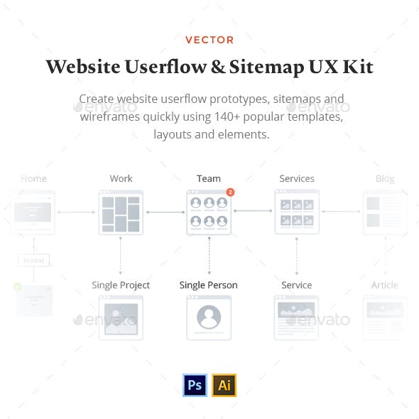 Website Userflow & Sitemap UX Kit