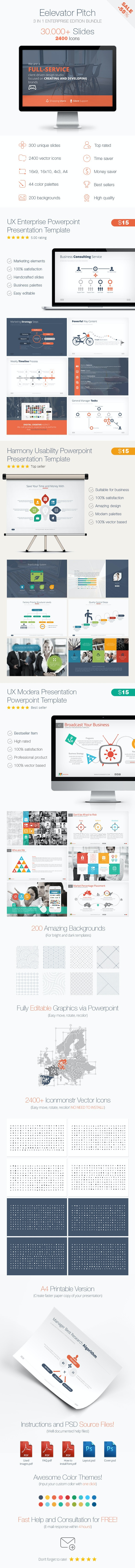 Elevator Pitch Powerpoint Presentation Bundle - Business PowerPoint Templates