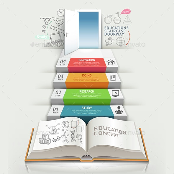 Books Step Education Infographics Template.