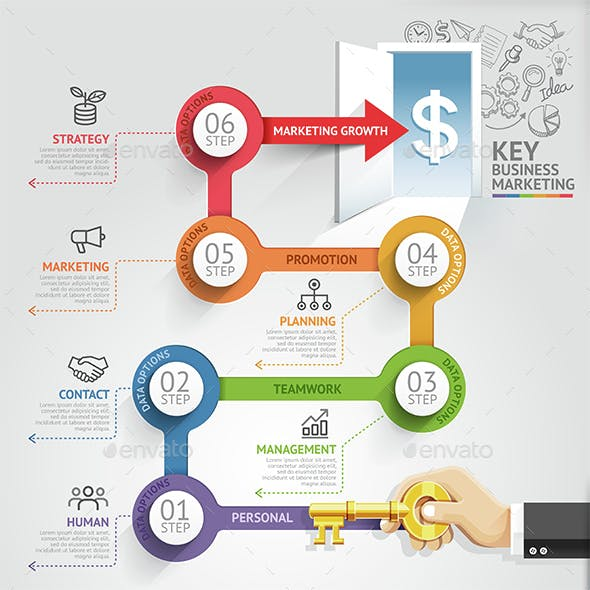 Key Business Marketing Timeline Infographics Template.