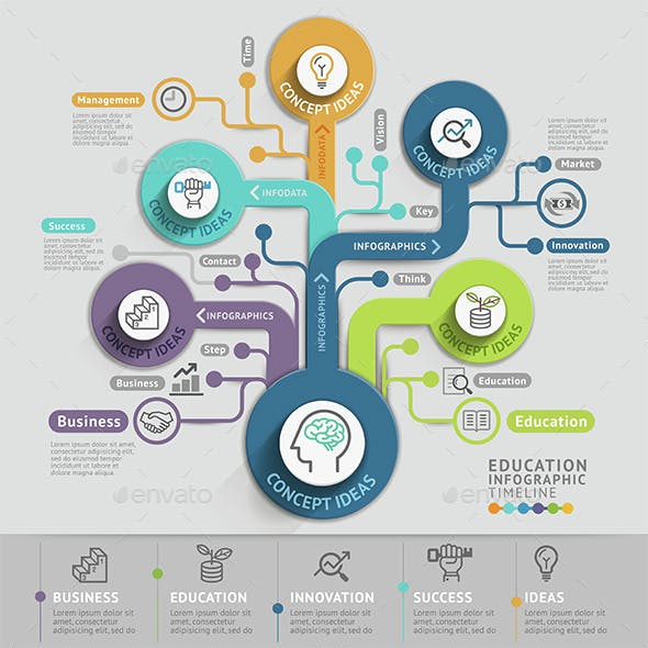 Thinking Conceptual Timeline Infographics Template.