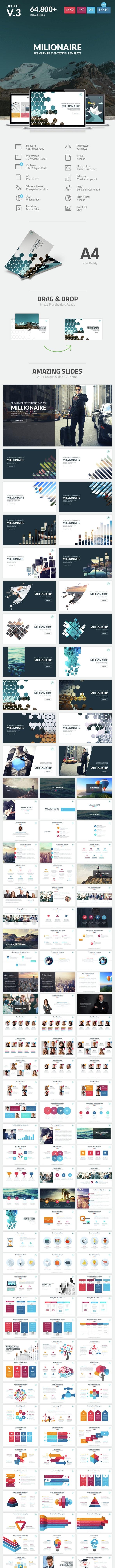 Millionaire - Premium Powerpoint Template - Business PowerPoint Templates