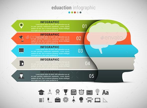 Education Infographic - Infographics