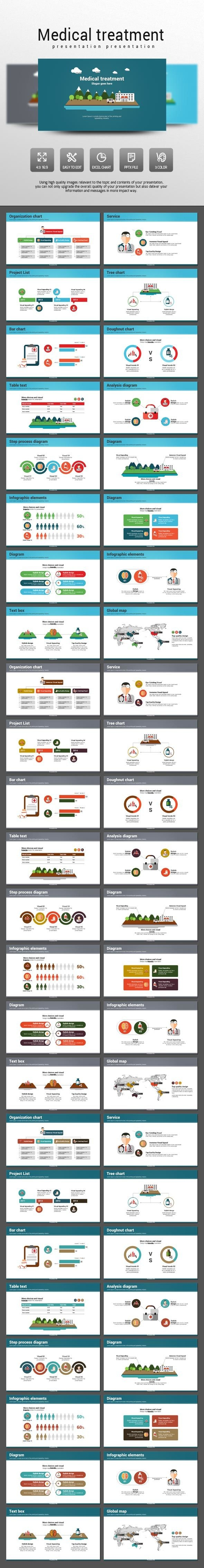 Medical Treatment - PowerPoint Templates Presentation Templates