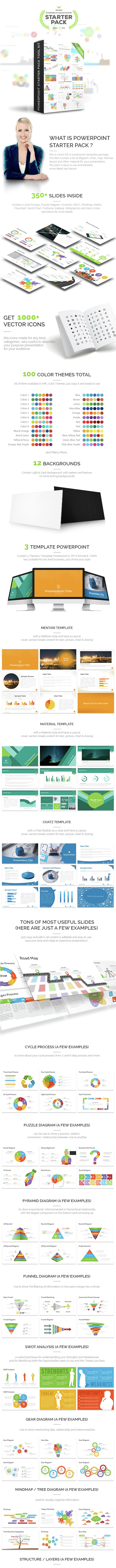 Powerpoint Presentation Starter Pack - Business PowerPoint Templates