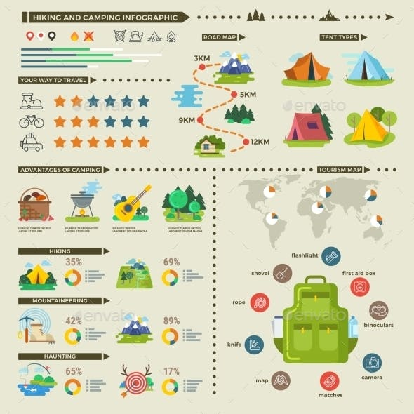 Camping and Hiking Infographics