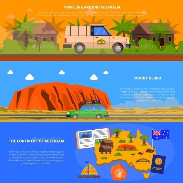 Australia Banners Set
