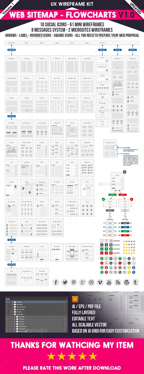 Web Sitemap - Flowcharts v1.0 - Web Technology