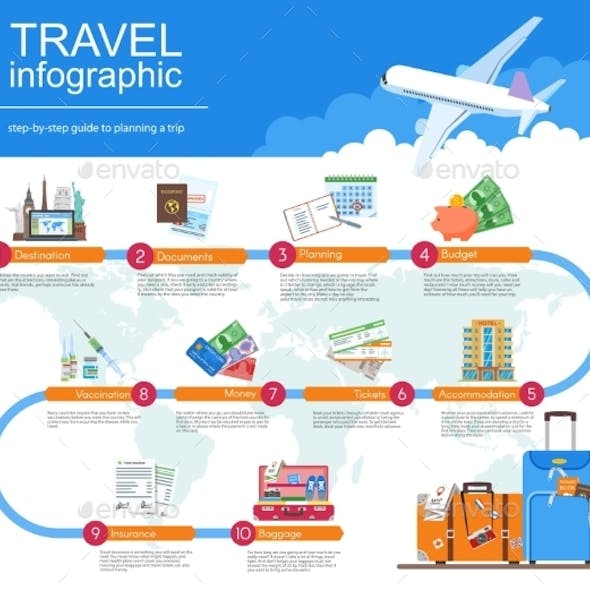 Plan Your Travel Infographic Guide