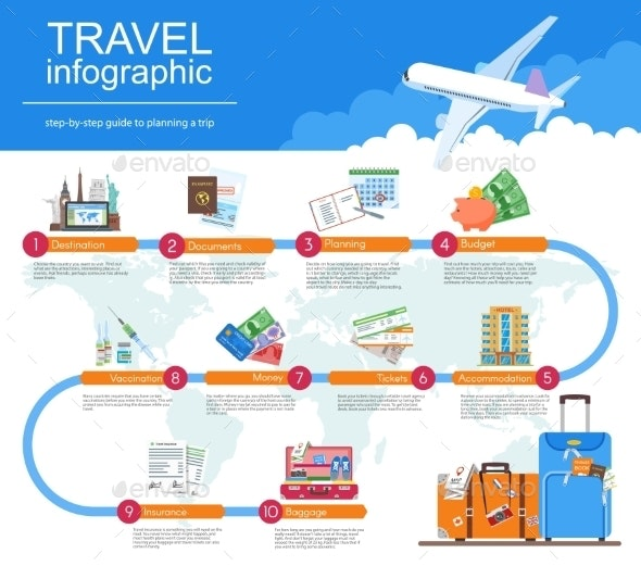 Plan Your Travel Infographic Guide - Travel Conceptual