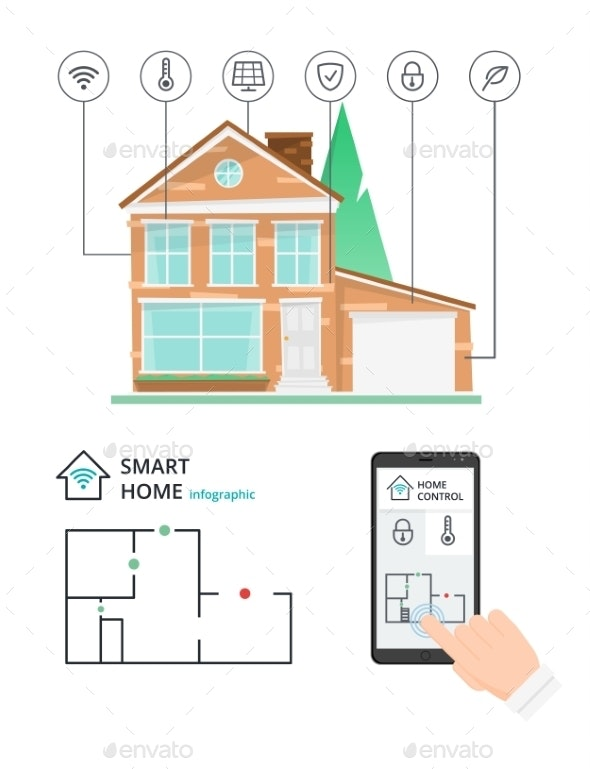 Smart Home Control By Smartphone Technology - Computers Technology