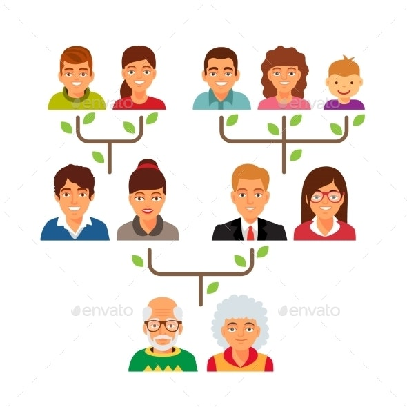 Family Genealogy Tree Diagram Chart - People Characters
