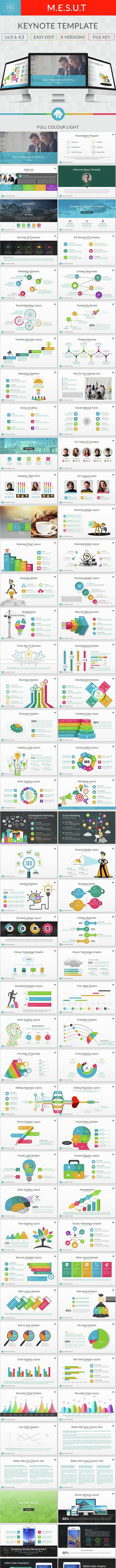 Mesut Keynote Presentation Template - Business Keynote Templates