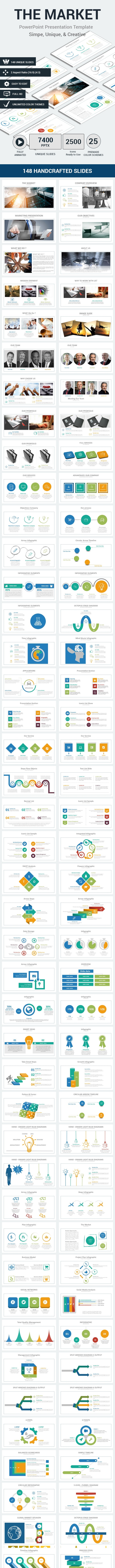 The Market PowerPoint Presentation Template - Business PowerPoint Templates