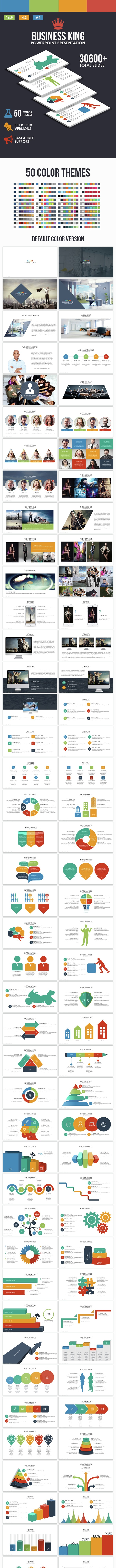 Business King Powerpoint Presentation Template - Business PowerPoint Templates