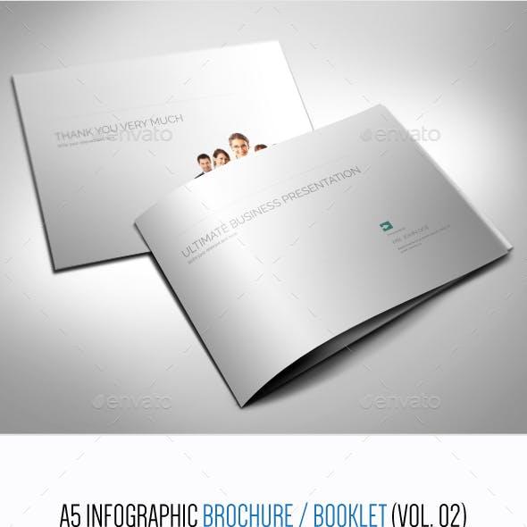 Luxury A5 Brochure Booklet Template Bundle