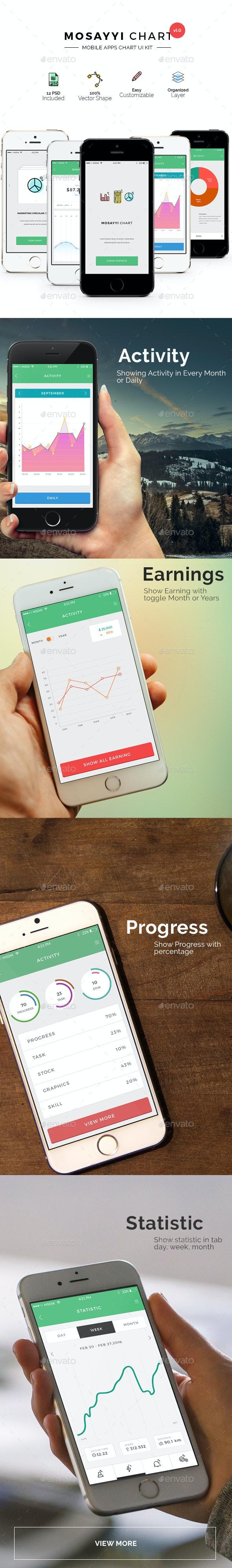 Mosayyi Chart App UI Kit v1.0