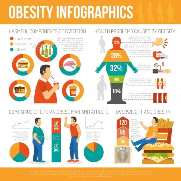Obesity Concept Infographic