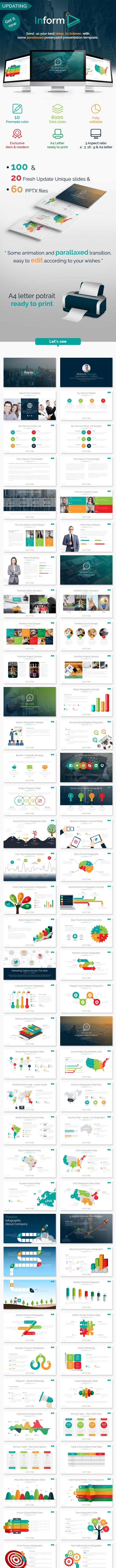 INFORM - Multipurpose Presentation Template - Business PowerPoint Templates