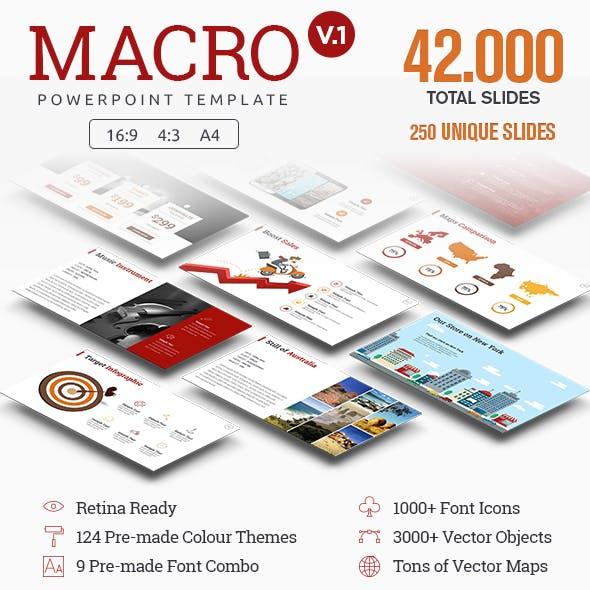 Macro - Multipurpose Powerpoint Template