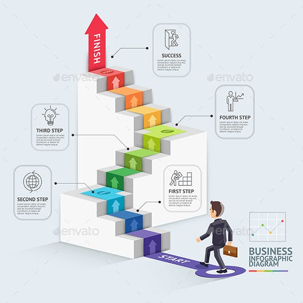 Steps to Starting Business Template.