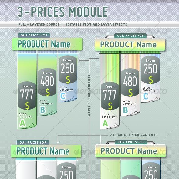 3-PRICES Module