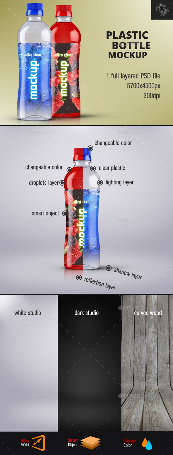 Water Plastic Bottle Mockup  - Food and Drink Packaging