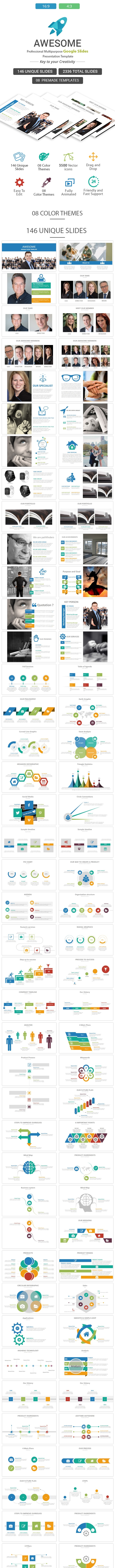Google Slides Presentation Template - Google Slides Presentation Templates