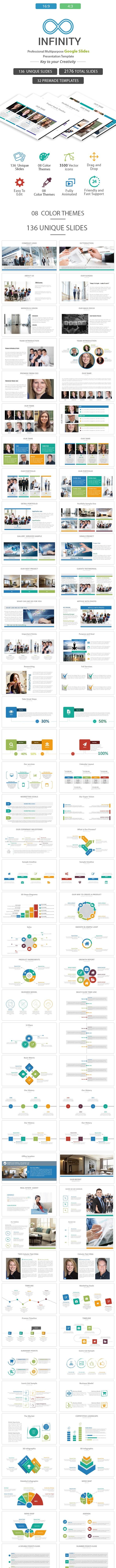 Infinity Google Slides  Presentation Template - Google Slides Presentation Templates