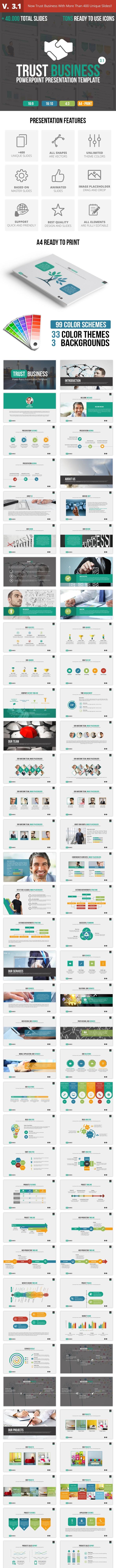 Trust Business PowerPoint Presentation Template - Business PowerPoint Templates