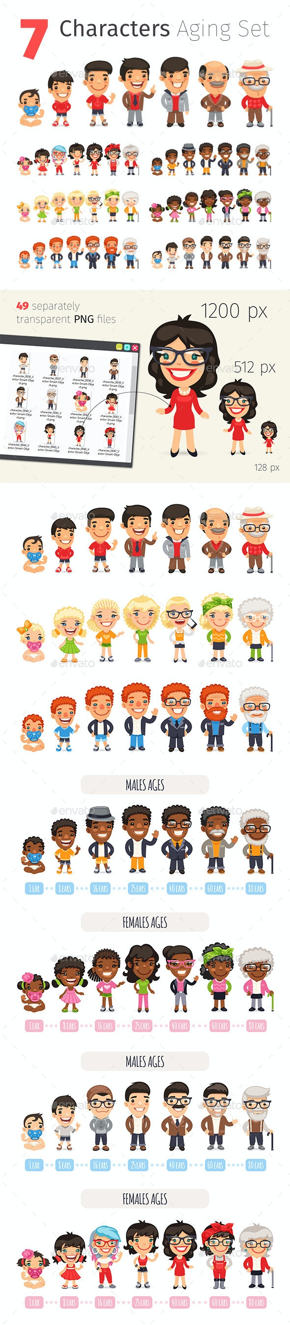 Seven Characters Aging Set - People Characters