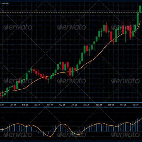 """""""japan candlestick"""" forex chart"""