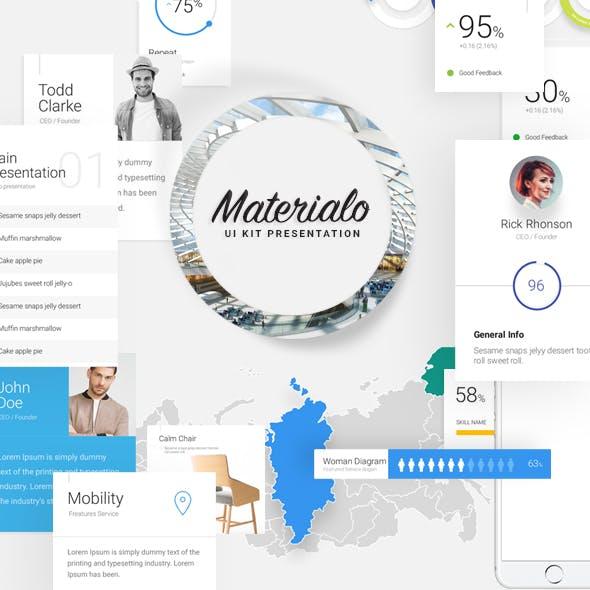 Materialo Powerpoint UI KIT