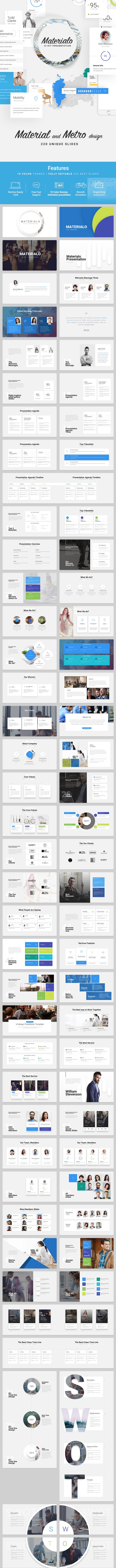 Materialo Keynote UI KIT - Business Keynote Templates