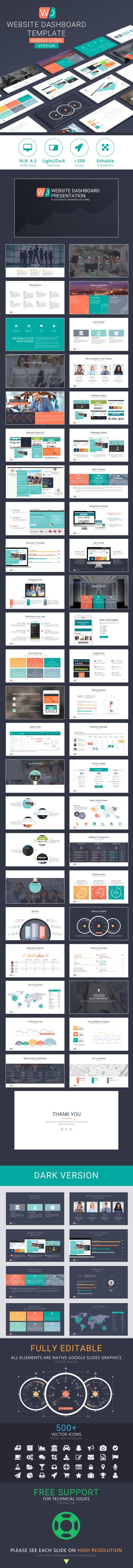 Website Dashboard Google Slides Presentation - Google Slides Presentation Templates