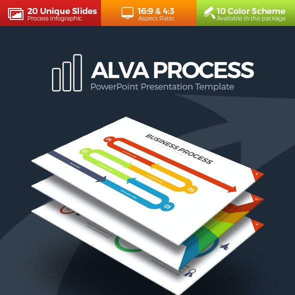 Alva Process Presentation Template