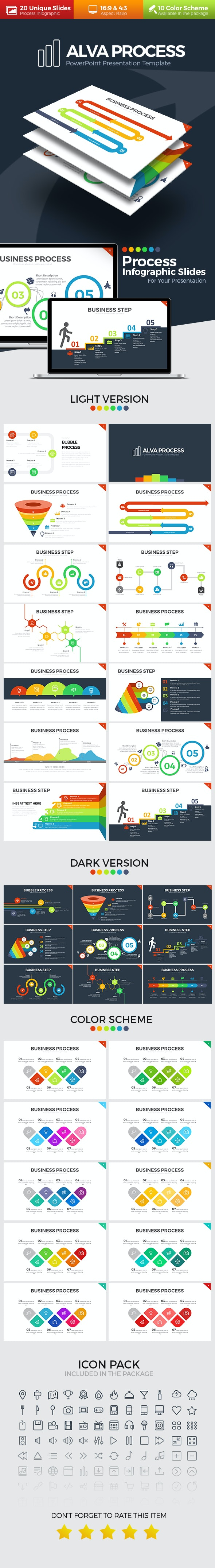Alva Process Presentation Template - Business PowerPoint Templates