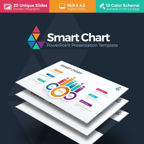 Smart Chart PowerPoint Presentation Template