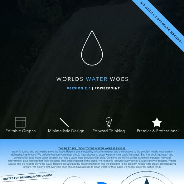 World's Water Woes PowerPoint Presentation
