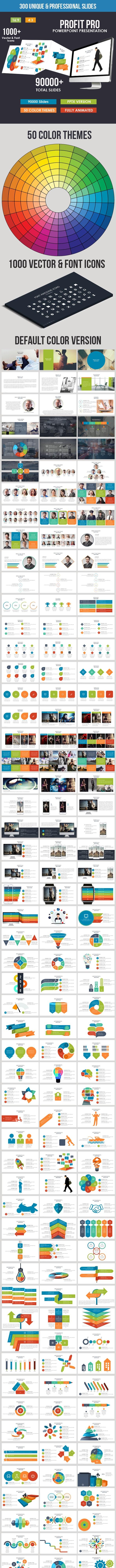 Profit Pro PowerPoint Presentation Template - Business PowerPoint Templates