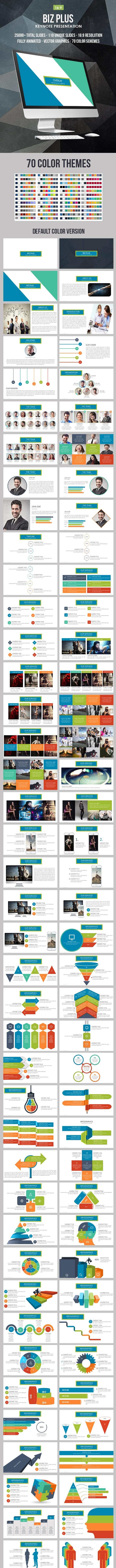 Biz Plus Keynote Template - Business Keynote Templates