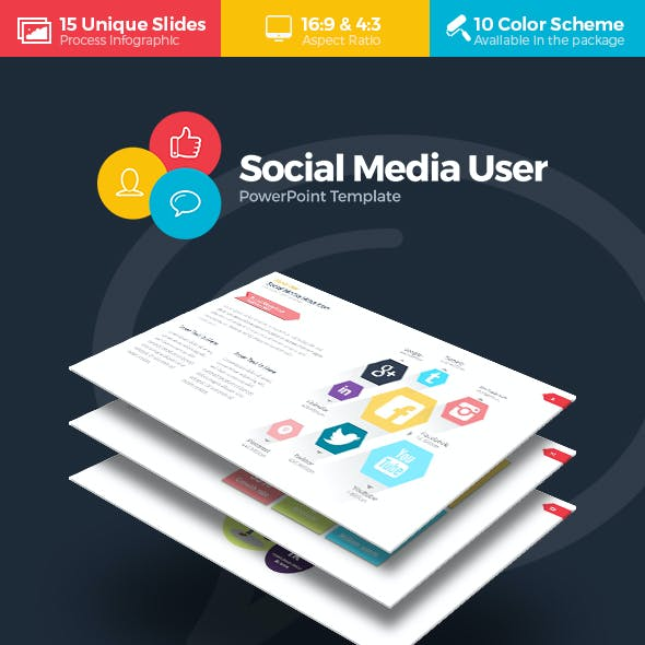 Social Media User PowerPoint Template