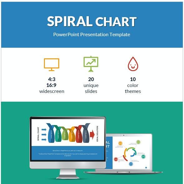 Spiral Chart Presentation Template