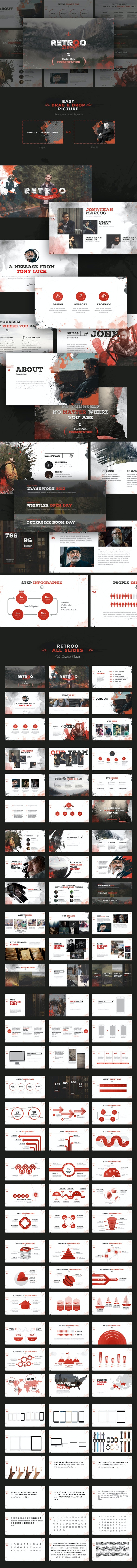 RETROO-Powerpoint Template - Abstract PowerPoint Templates