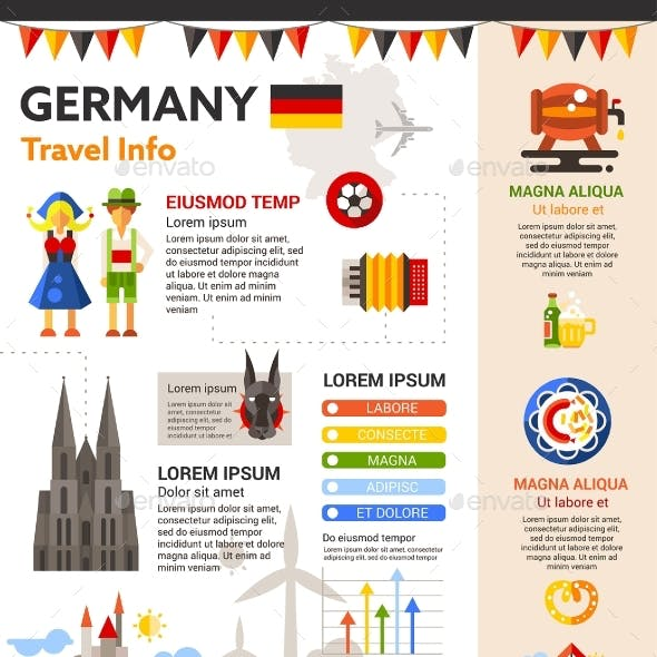 Germany Travel Info - Poster, Brochure Cover