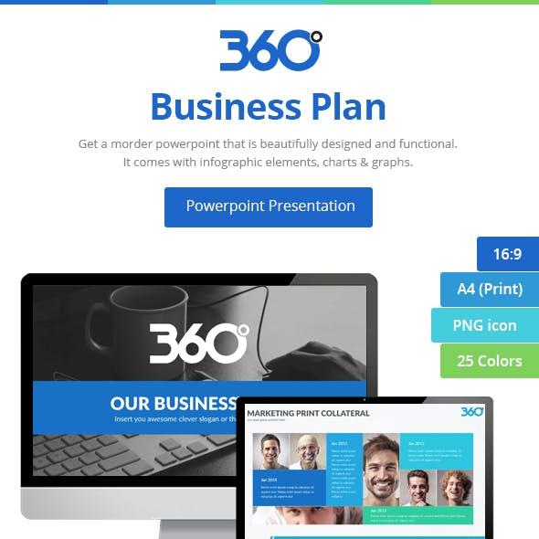 360 Business Plan Powerpoint Template