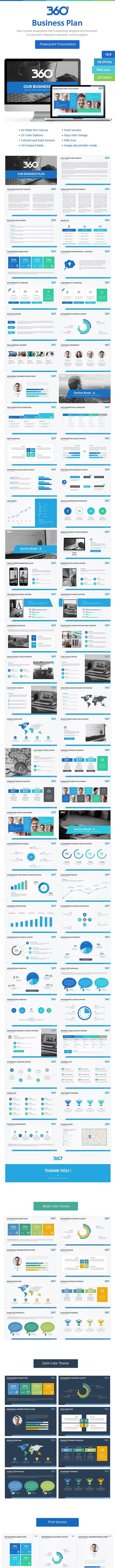 360 Business Plan Powerpoint Template - PowerPoint Templates Presentation Templates